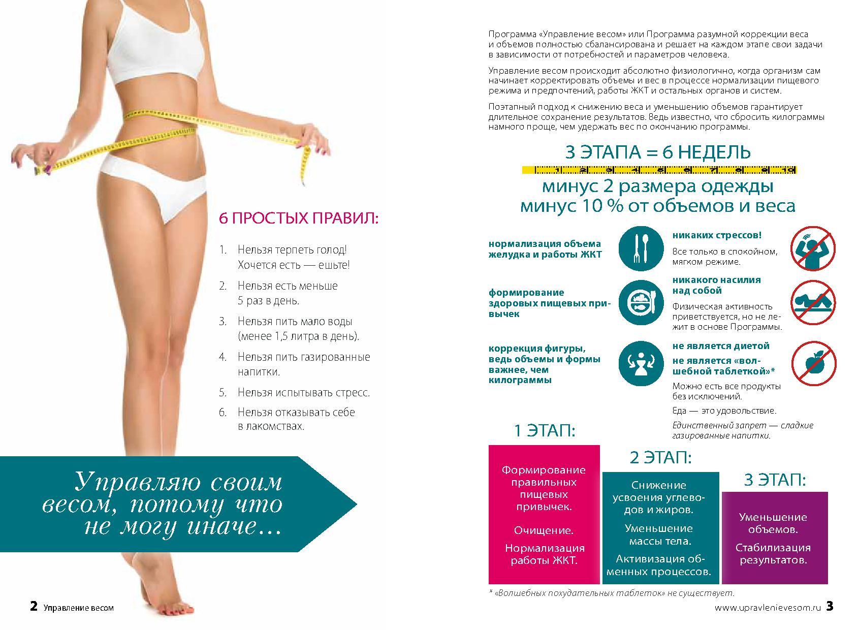 Программа для снижения веса в домашних условиях